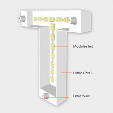 Lettres en relief rétro-éclairées – PVC 19mm